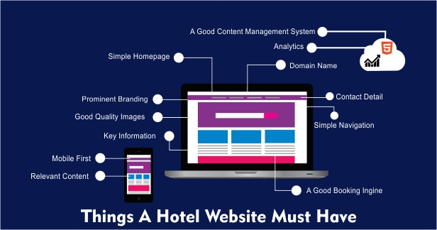 13 THINGS TO REMEMBER BEFORE CREATING YOUR HOTEL OR RESTAURANT WEBSITE