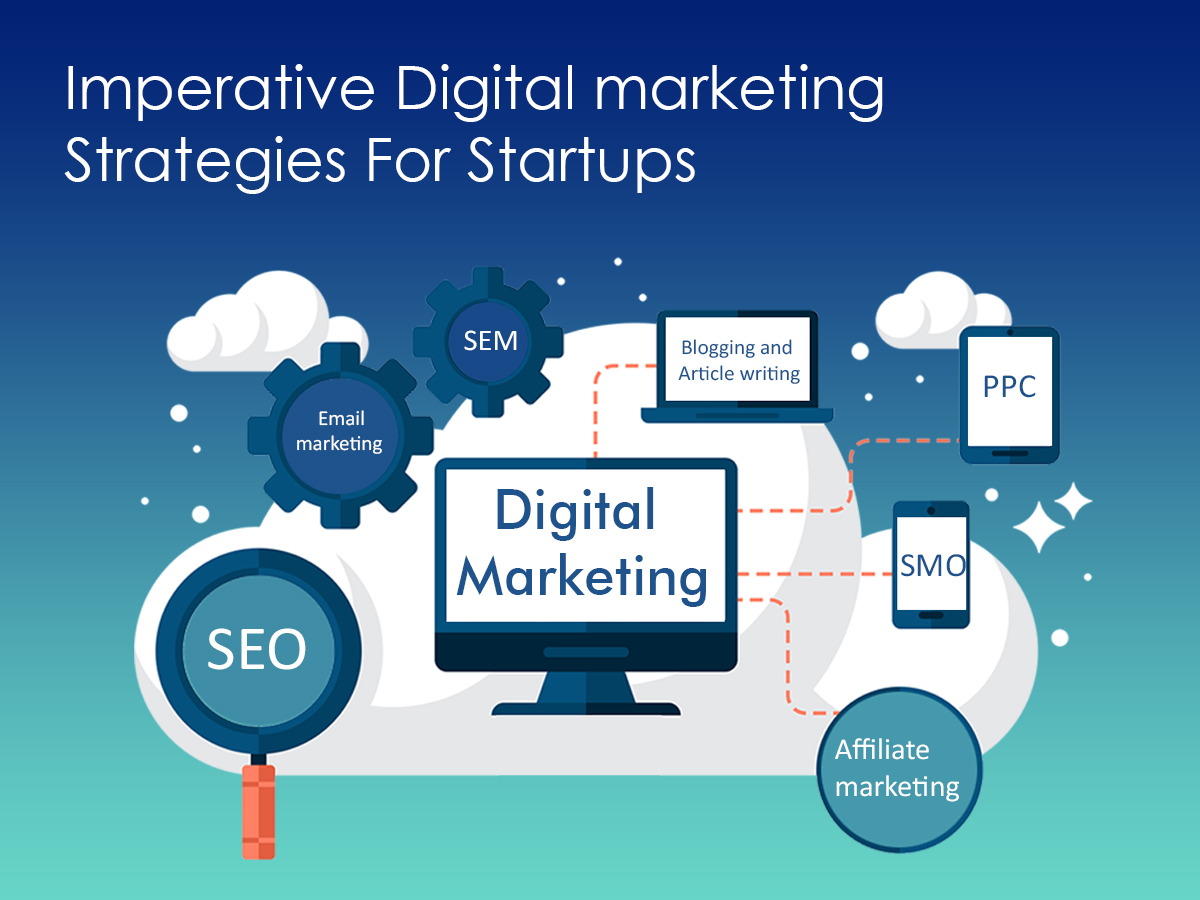 Several Imperative Digital Marketing Strategies Every Startup Can Afford